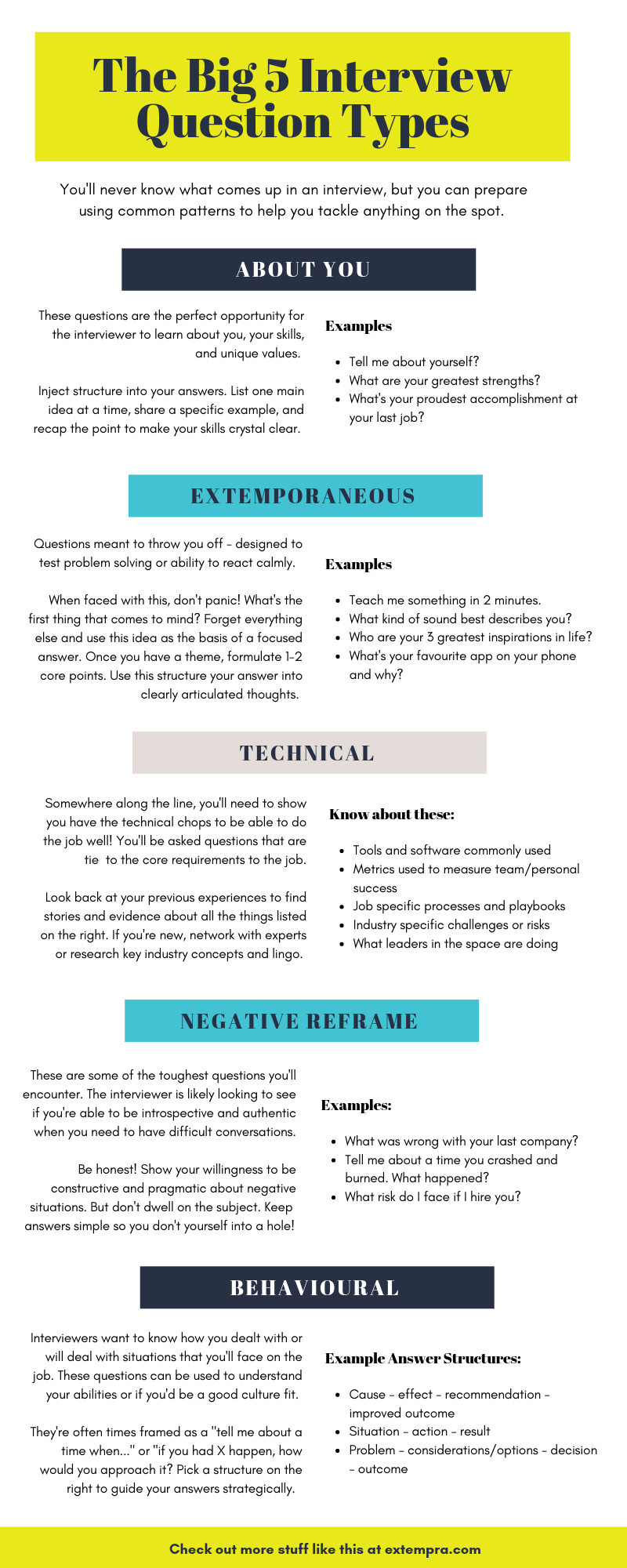 the big 5 interview question types infographic